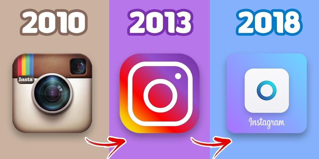 Prediksi Instagram 2018