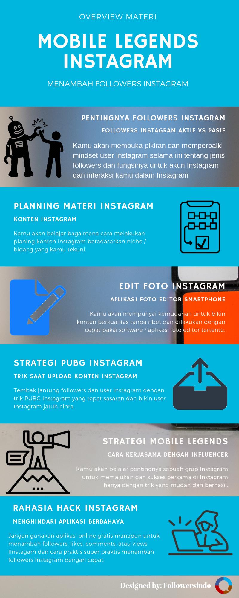 Overview Materi Trik Menambah Followers Instagram dengan Mobile Legends